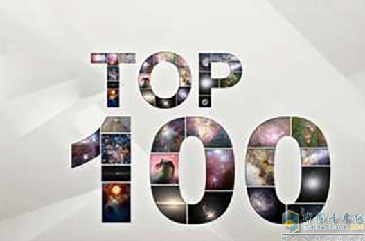 List of the Top 100 Import & Export Enterprises in Shandong, China was Published