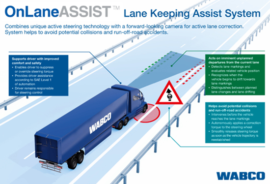 Wabco launches OnLaneAssist Advanced Driver Assistance System at NACV