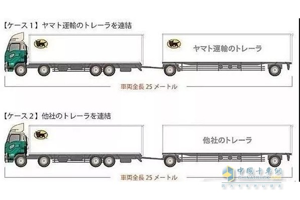 Japan Introduce 25-meter Isuzu Giga Full Trailers