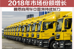MAN Truck to Expand Its Presence in China in 2019