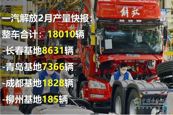 Jiefang Released January Numbers: Produced 18,010 Vehicles and 15,831 Engines