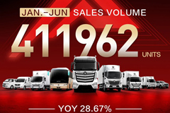Foton January to June Sales Volume 411,962 Units,YOY 28.67 %