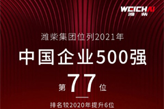 Weichai Rises 6 Places in Rankings to 77th Amongst Top 500 Chinese Companies