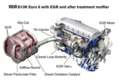 new volvo engine for euro 6 china truck industry truck news rh chinatrucks com volvo d13 engine diagram volvo d13 engine parts diagram
