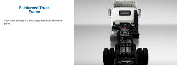 Foton AUMARK TX Light-Duty Trucks